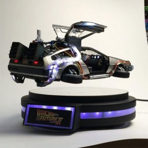 Levx Model Back to the future